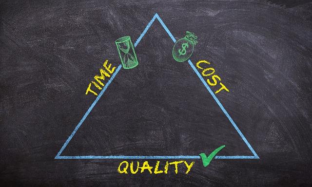 黒板に書かれたTIMEとCOSTとQUALITYの画像