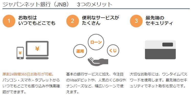 ジャパンネット銀行セキュリティ画像